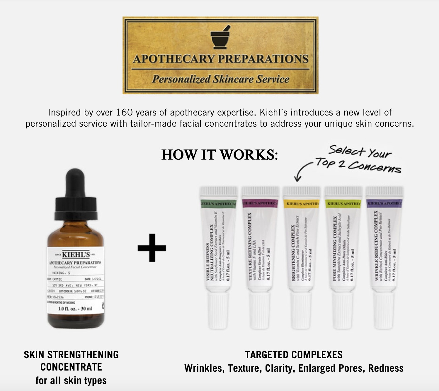 Kiehls Apothecary Preparations Review how it works