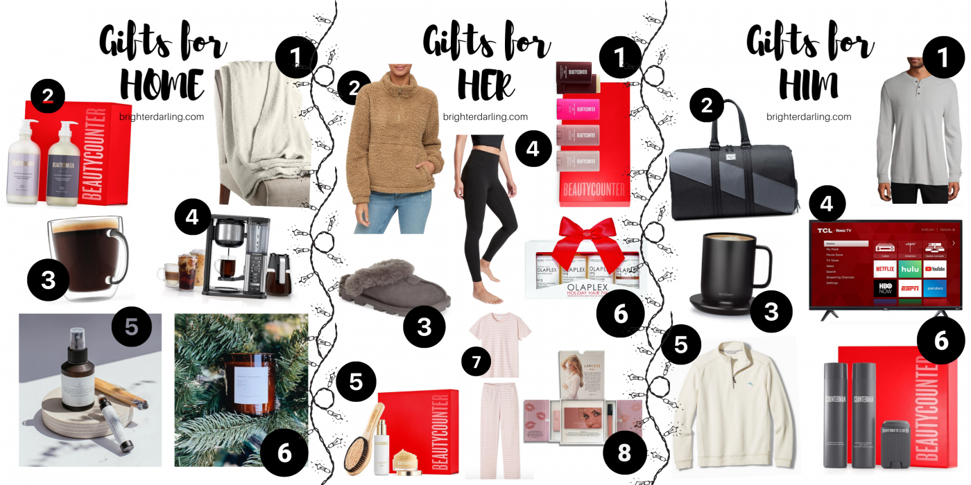 Easy Order Online Holiday Gift Guide for All | Gifts for Home, Gifts for Her, Gifts for Him at all price points